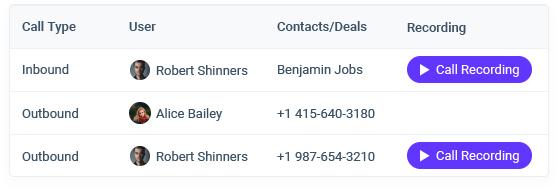record your sales calls