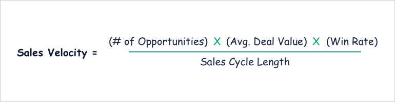 sales velocity of your business