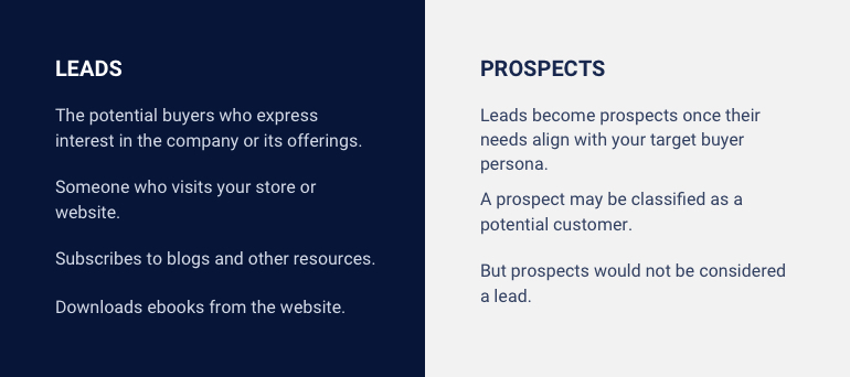 difference leads vs prospects