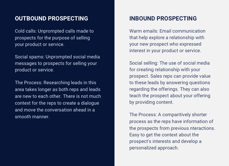difference outbound prospecting vs inbound prospecting