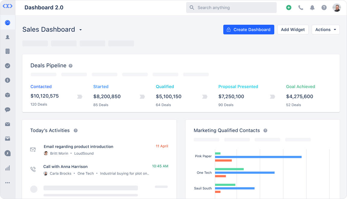 Why do you need a sales CRM for your startup?