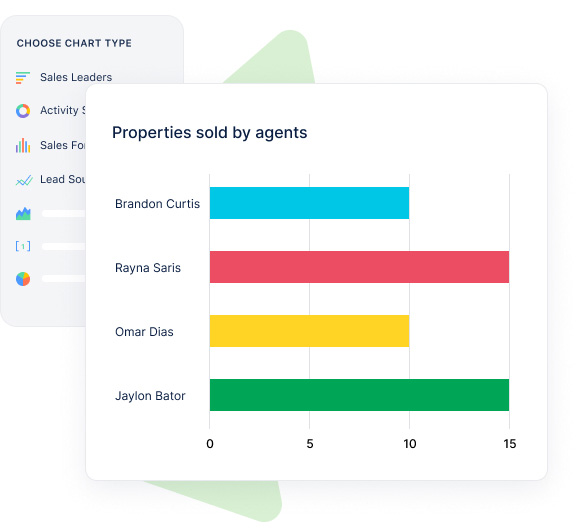 Grow your real estate business with actionable insights