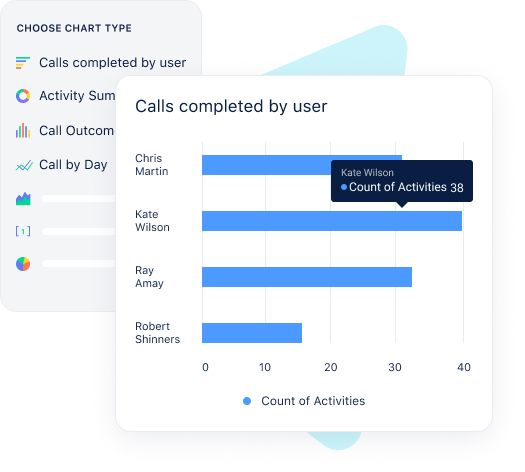 Use call insights to improve productivity & conversations