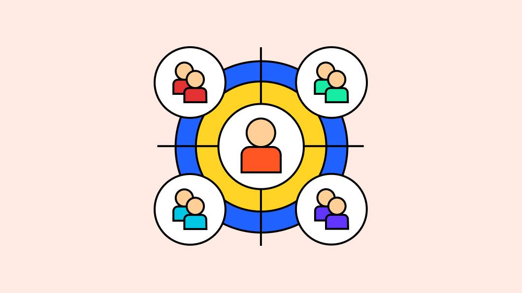 Customer segmentation 101: Everything you need to know