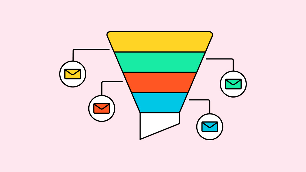 How to craft effective sales emails for every stage of the sales pipeline (with examples)