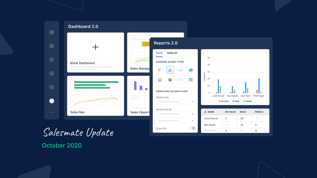 Supercharged ⚡ Dashboard and Reports for more in-depth sales analytics