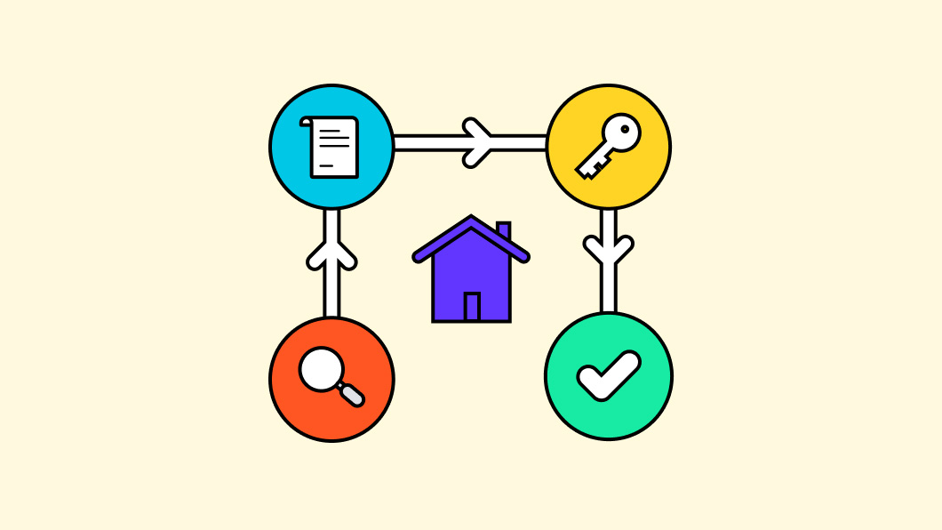 What it takes to build a solid real estate sales process? (Brief guide + infographic)